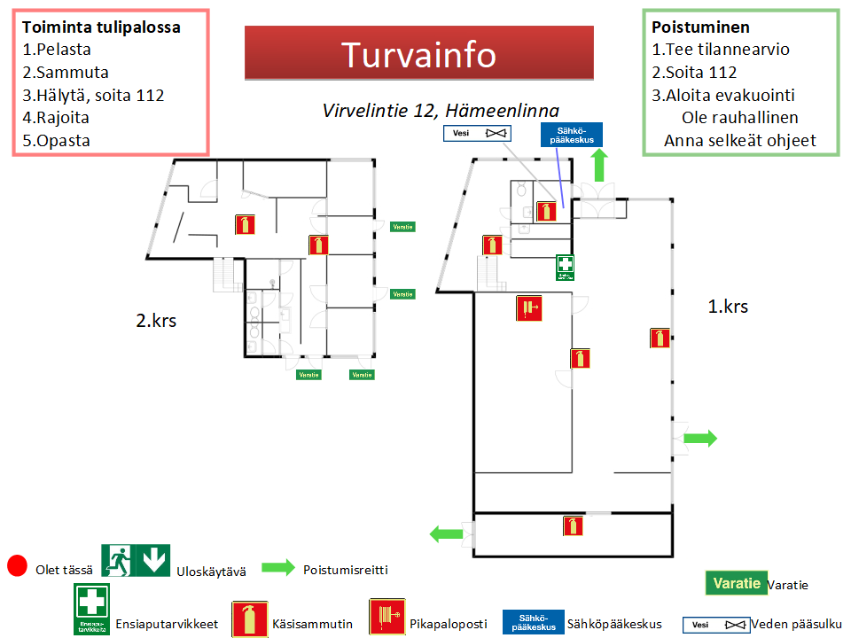 turvainfo